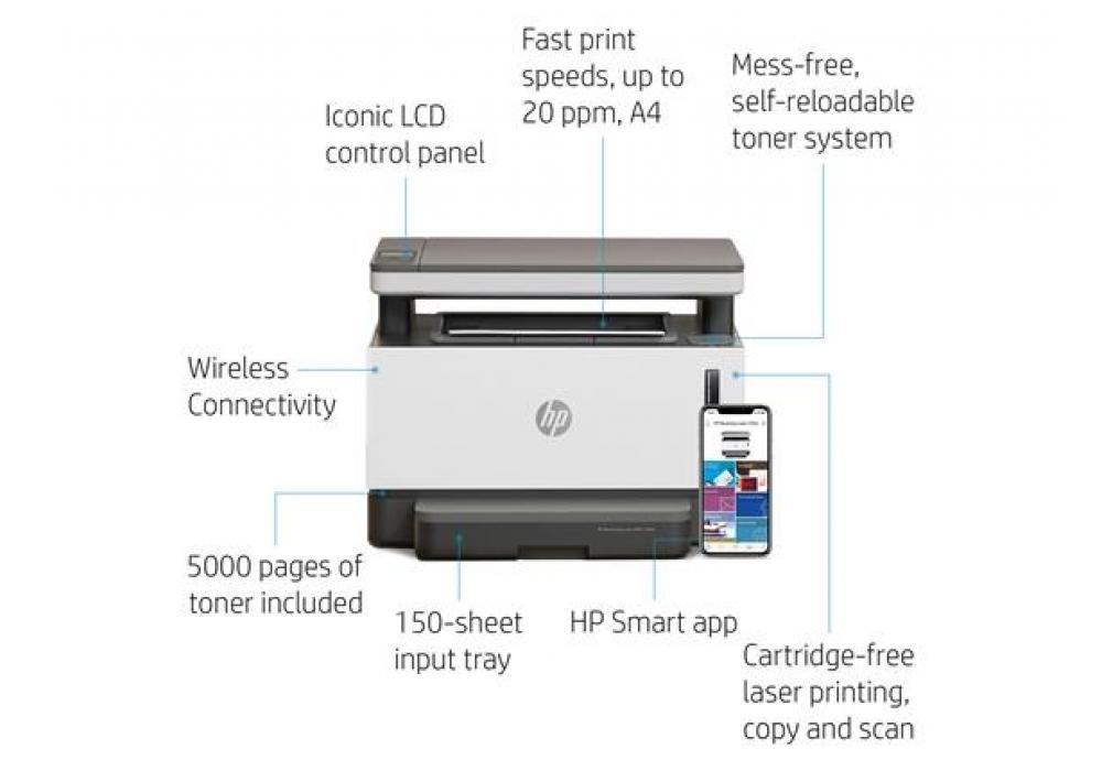 Printer HP Black Neverstop Laser Wireless  MFP 1200w